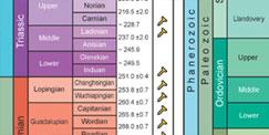 stratigrafie_klein